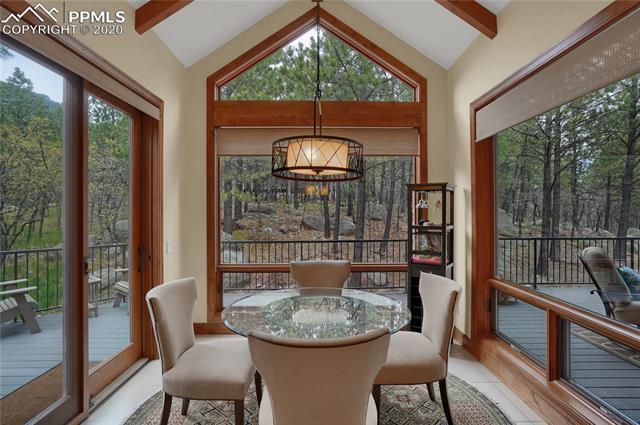 MLS# 5692391 - 8 - 691 Silver Oak Grove, Colorado Springs, CO 80906